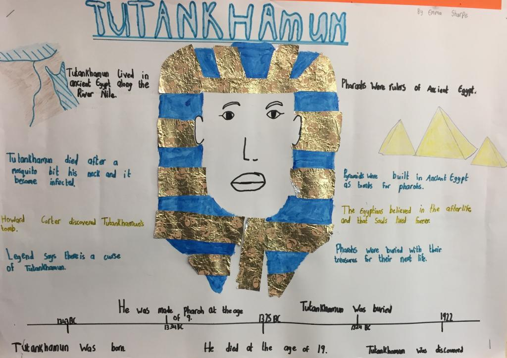 Room 19 - Egyptian Projects