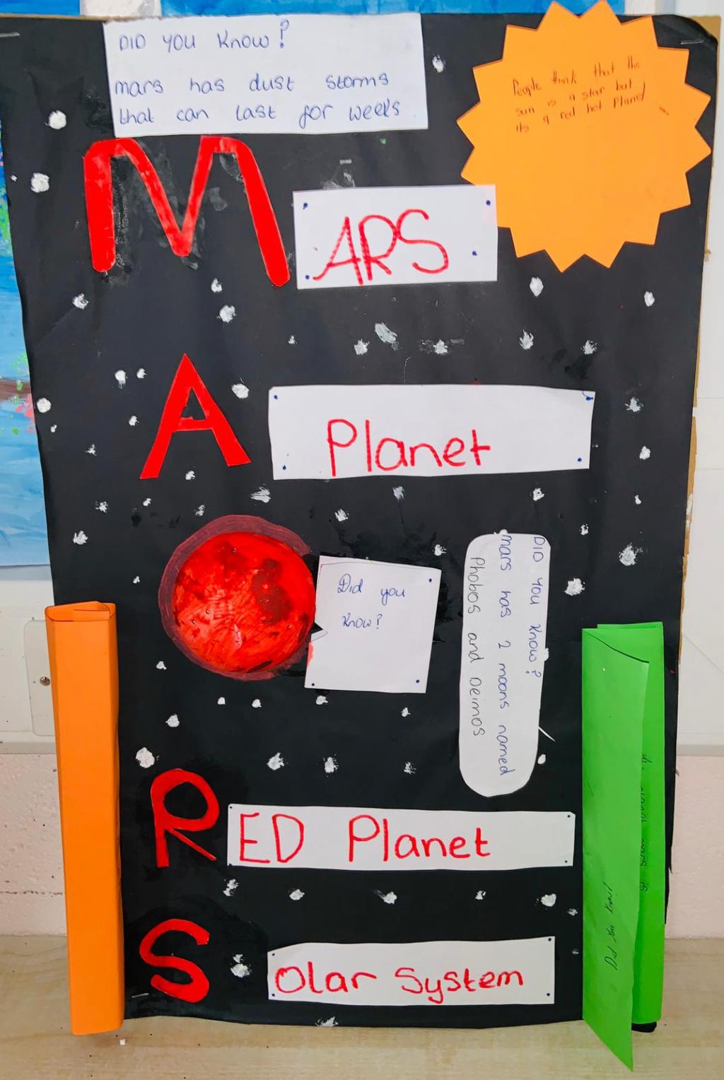 Room 13 Planet Projects
